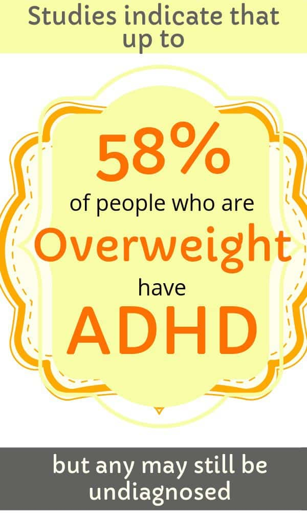many overweight are ADHD